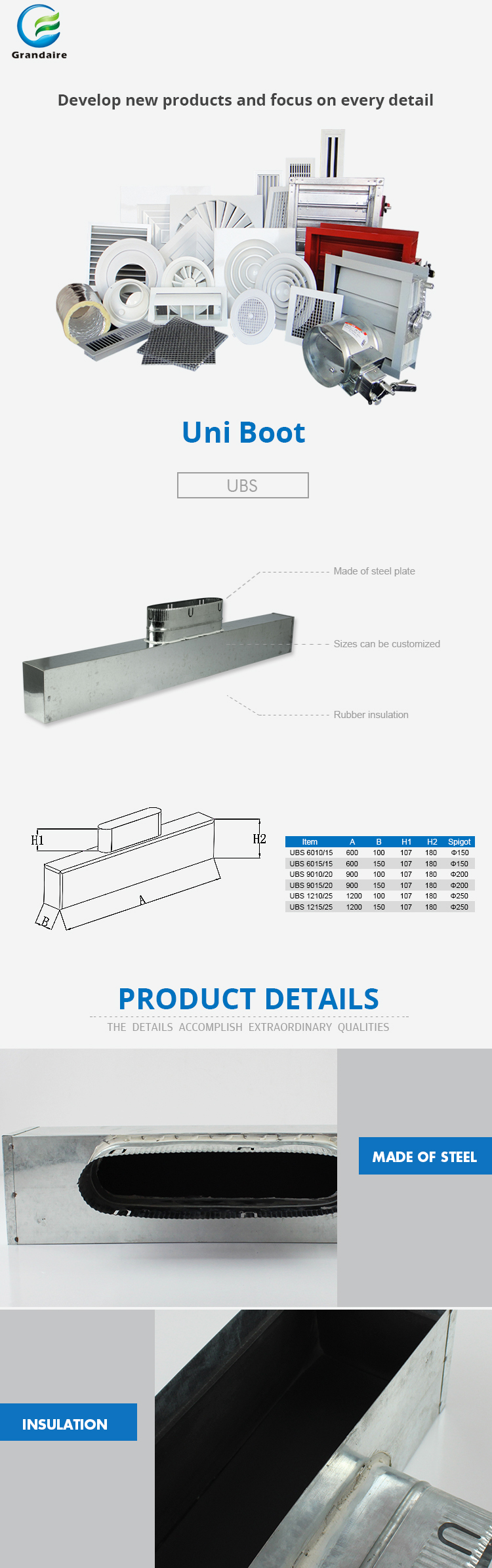 6 x 6 x 6 Galvanized-Steel Metal Box Ceiling Heat AC