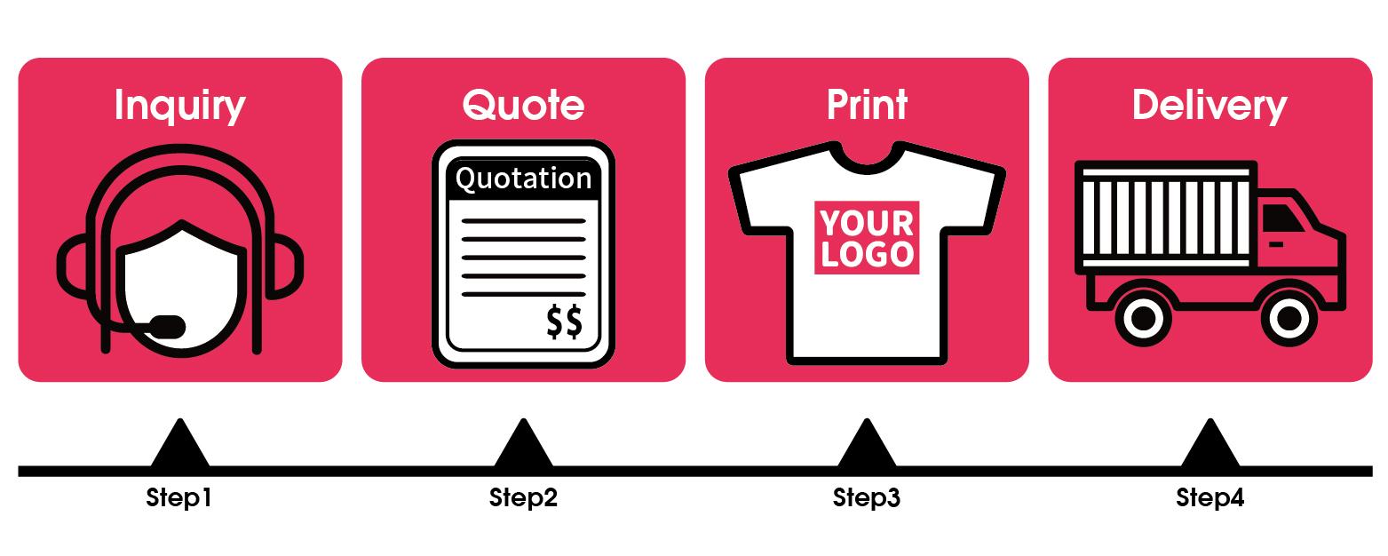 United Athle Children Custom T Shirt Printing Kids