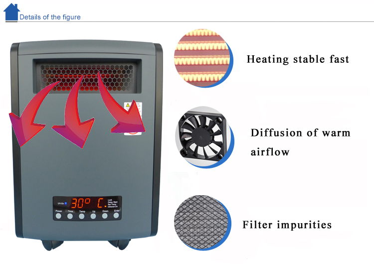 Anti-hot High Temperature Constant Temperature Electronic Fan Heater