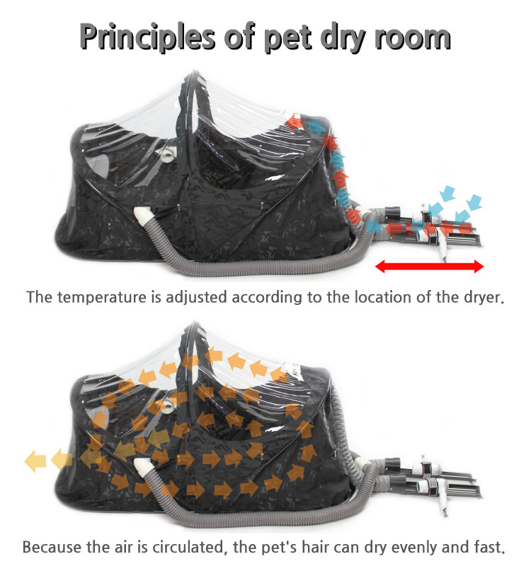 DRYDOG Pet dry room (Large) DR-FL01-1 house type product ( Pet supply that dry easily and grooming hairs after to bath tub dog )
