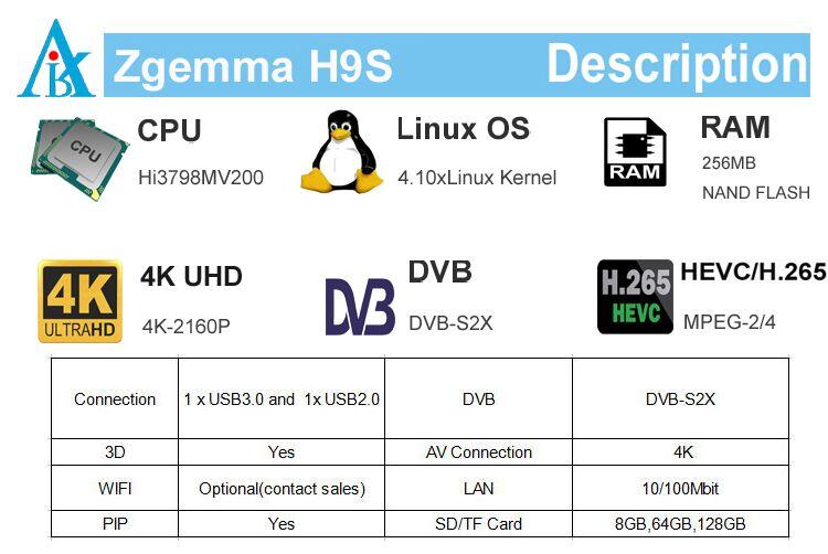 Digital Linux OS Enigma2 QT Stalker IPTV 4K UHD TV Box ZGEMMA H9S DVB-S2X  One Tuner with OScam/CCcam Multi-functions, View ZGEMMA H9S satellite
