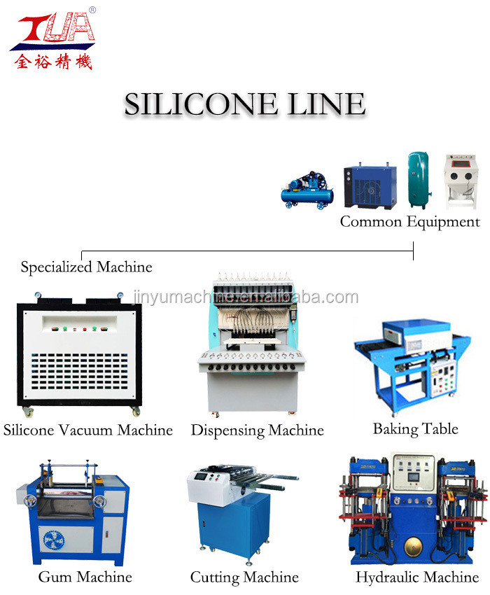 SILICONE PRODUCTION LINE