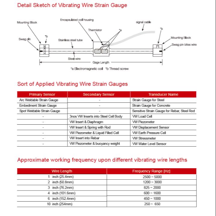 Vibrating Wire Strain Gauge - Buy Mechanical Strain Gauge,Strain ...