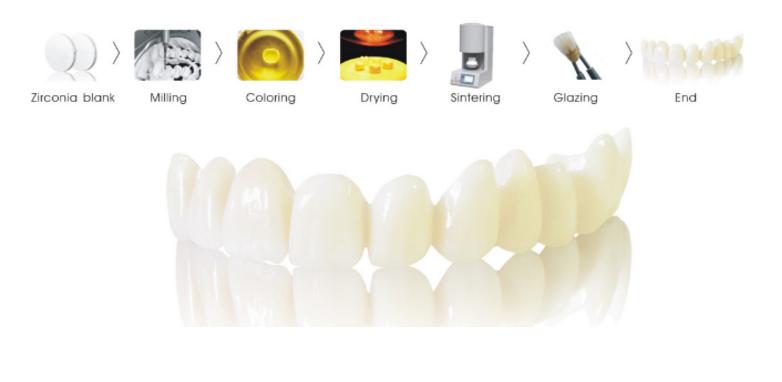 Chinese Dental Zirconia Blocks For Laboratory