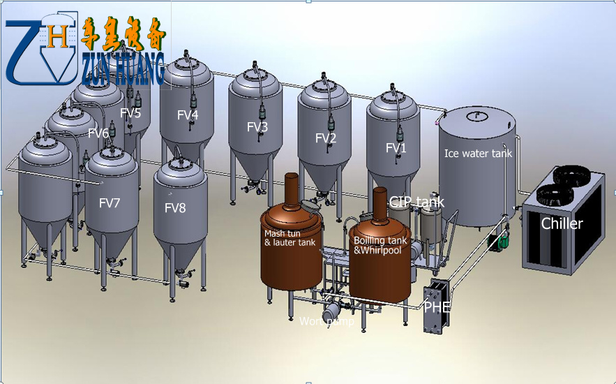 500L 1000L 2000L Brewery copper fermentation tanks for beer brewing equipment