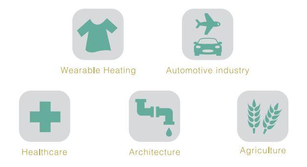 Non Carbon Fiber Flexible Heating Element For Clothes Buy Non