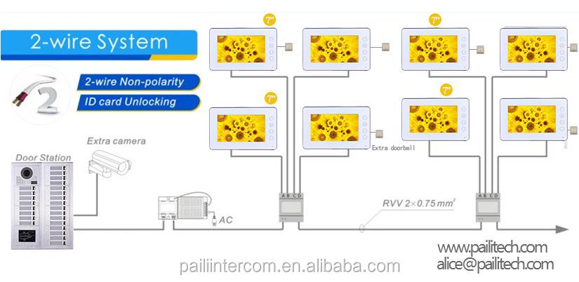Wire Intercom Door Entry System Multi Apartments Building Video