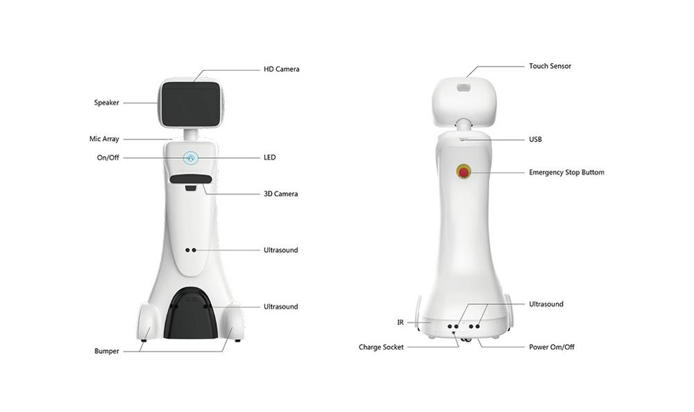 Intelligent telepresence Healthcare Robot - SIFROBOT-1.1 With 1000 m² Navigation Area 1