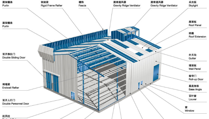 High Quality Long Span Steel Structure Shed Workshop
