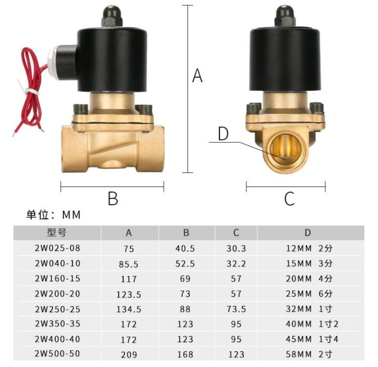 2W-160-15 DN15 normally closed underwater brass series water solenoid valve