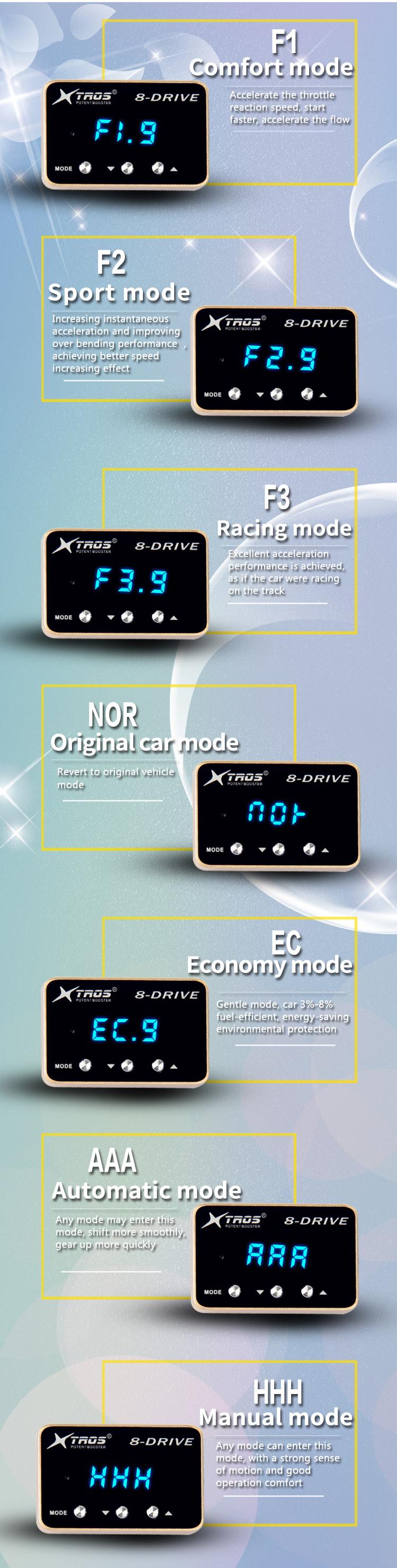 คันเร่งการตอบสนองต่อ controller fit สำหรับ honda civic body kit ลบเครื่องยนต์ lag moq 1