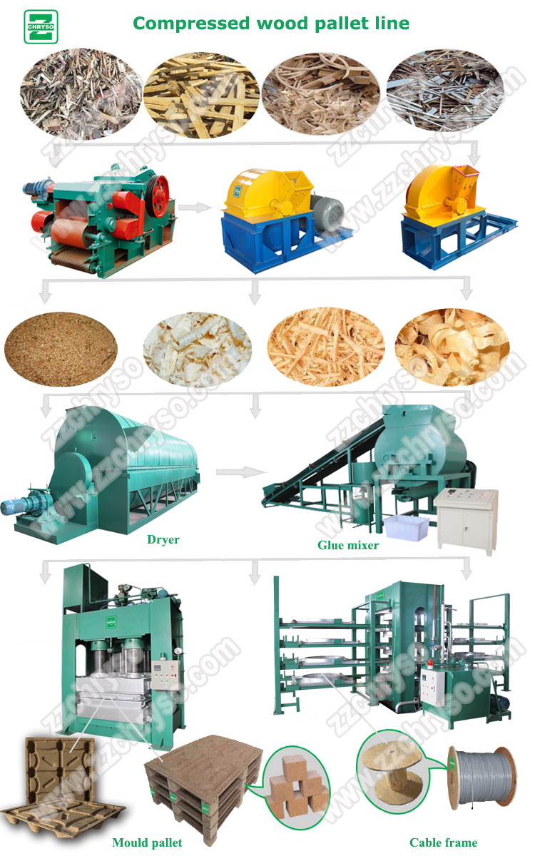 Good quality automatic wooden pallet making machine
