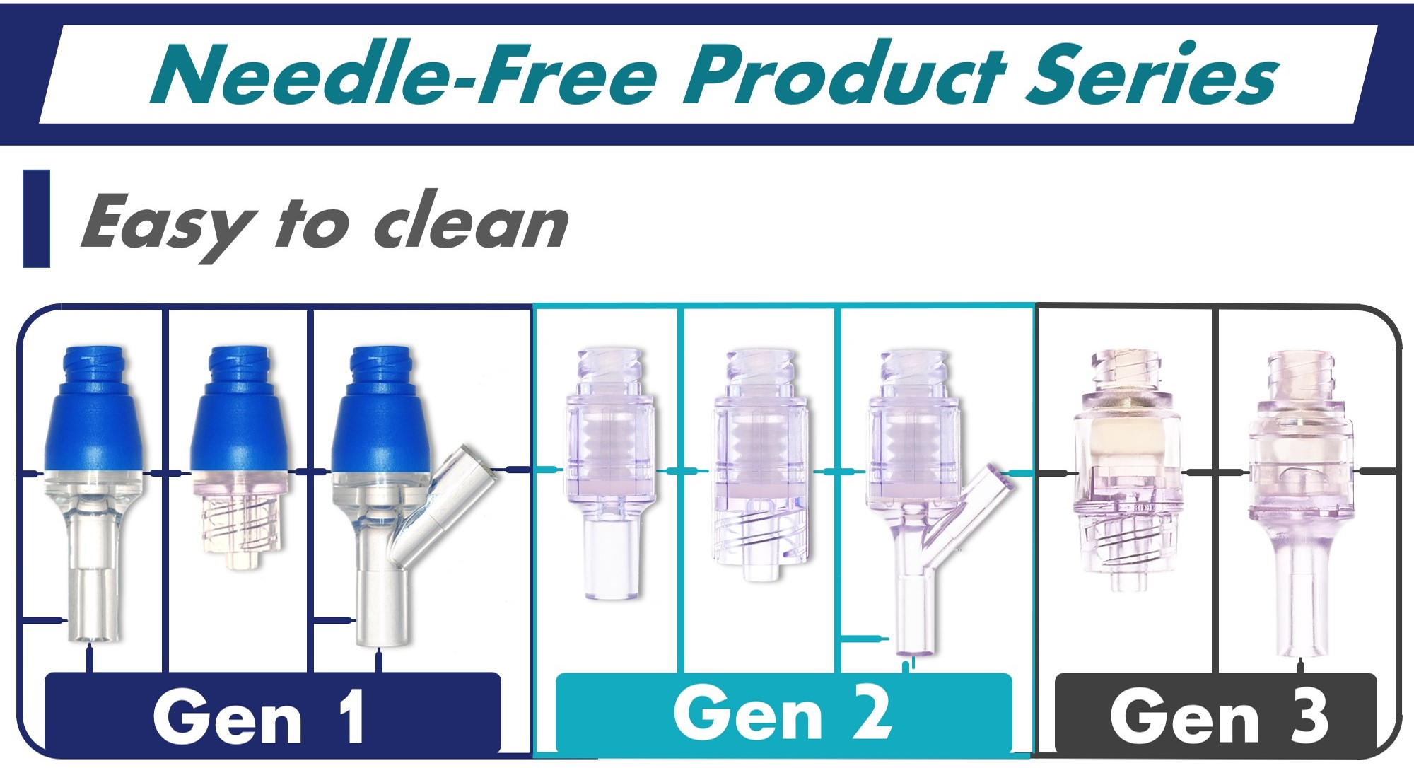 Needle Free Antibacterial Infusion Devices Straight Type