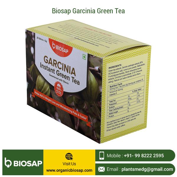Гарциния С Зеленым Чаем Для Похудения Отзывы.