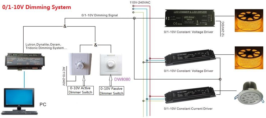 Lutron Dvstv Diva 0-10V Dimmer Switch Wiring Diagram from sc01.alicdn.com