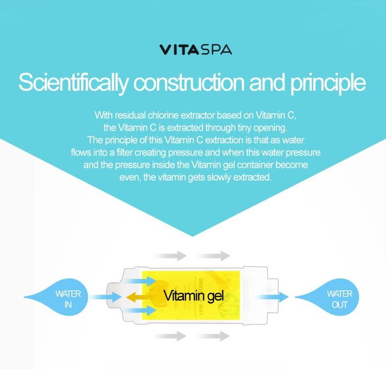 vitaspa vitamin wash filter shower filter cartridge vitamin c milk