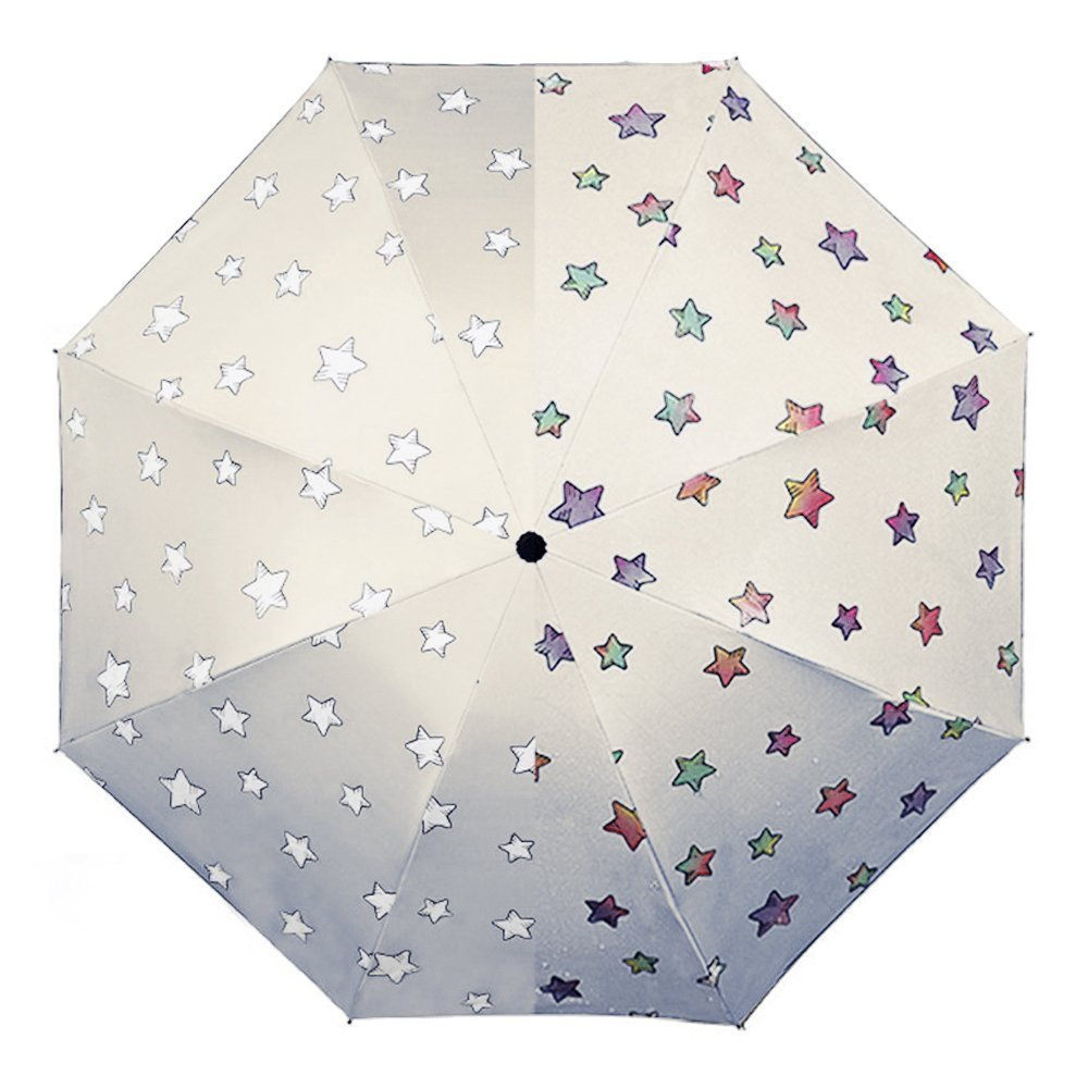 4ac5bc984b87 Cheap Change Color Umbrella, find Change Color Umbrella deals on ...
