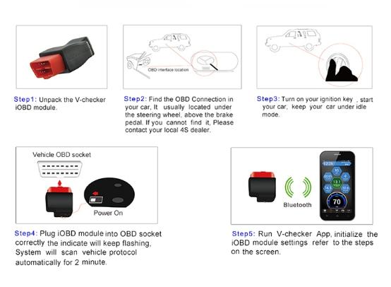 Auto Trip Computer Via Bluetooth Vehicle Fault Detection,Trip Data  Statistics Suitable Car Scanner For All Obd Standard Cars - Buy Auto Trip