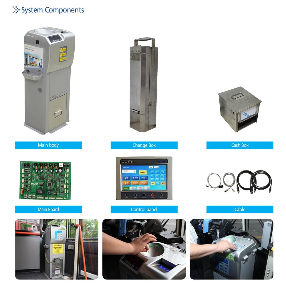 High Quality Sai Technology Passenger Counting Bus Acfc