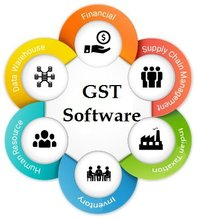 Software Accounting met GST_READY