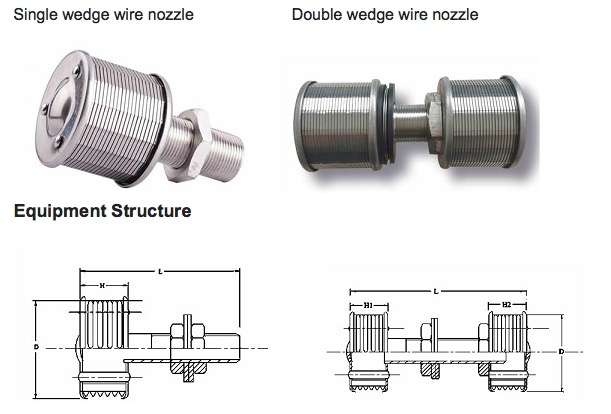SS High Pressure Sand Filter Nozzle Strainers