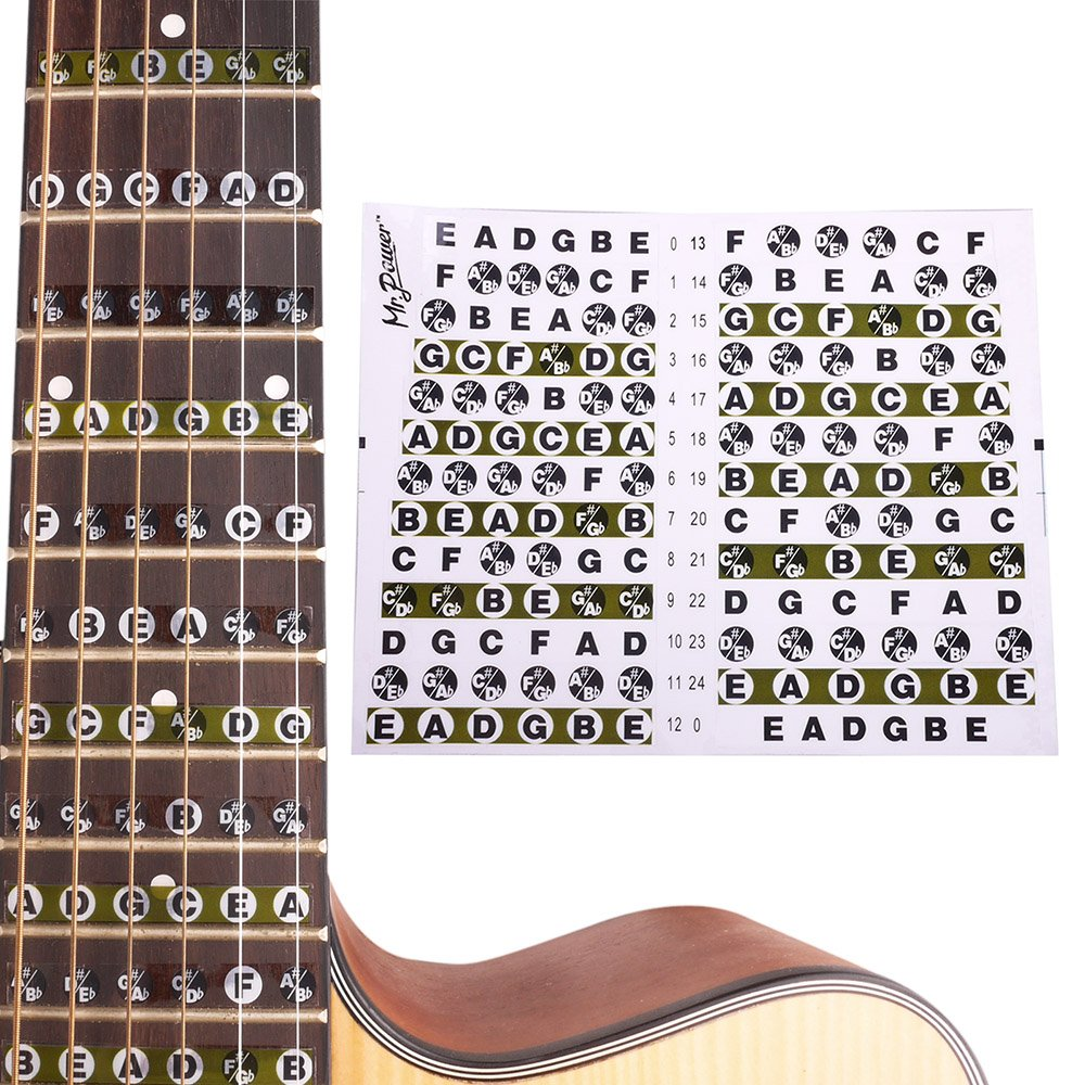 Clever 2015 Hot Sale Guitar Note Map Fretboard Markers Fret Lables Decals Fingerboard Sticker For Aacoustic Guitar And Bass Guitar Stringed Instruments