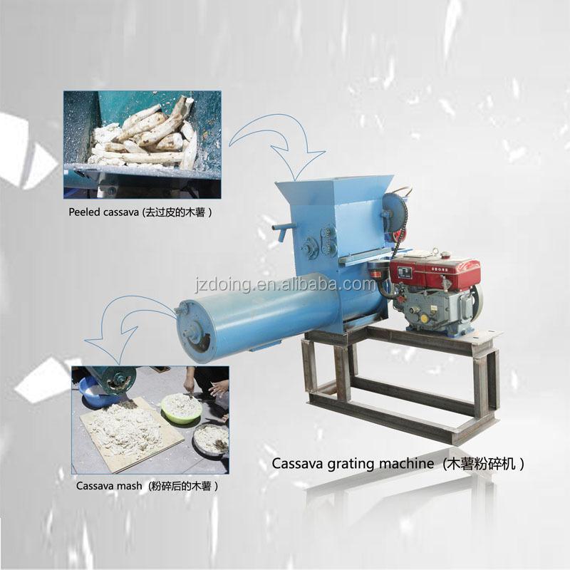 High grating rate cassava grater