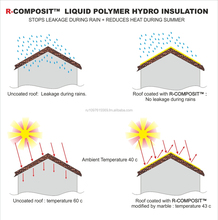 Liquid Ceramic Thermal Insulation Coating (LCTIC)