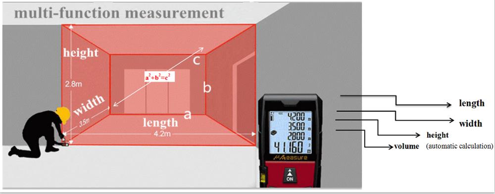 100 M Mini afstandsmeter met Chinese OEM fabriek voor building inspectie