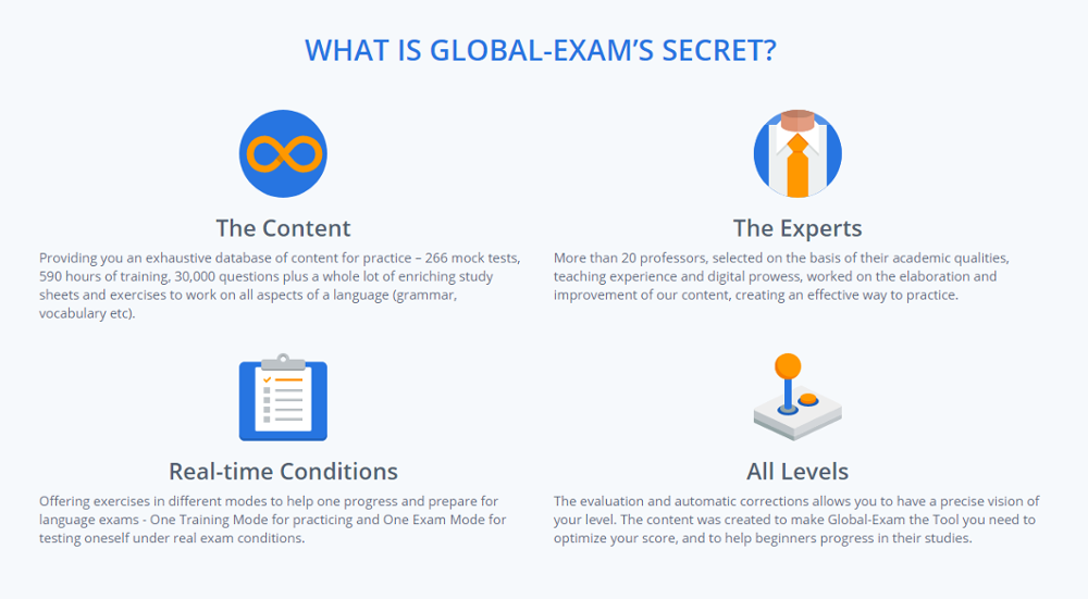Learn English For Ielts And Toefl - Online Course With Special Exercise And  Training Mode With Free Study Materials - Buy Toefl,Ielts,Learn English