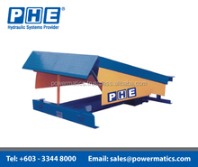 Automatic Hydraulic Dock Leveller