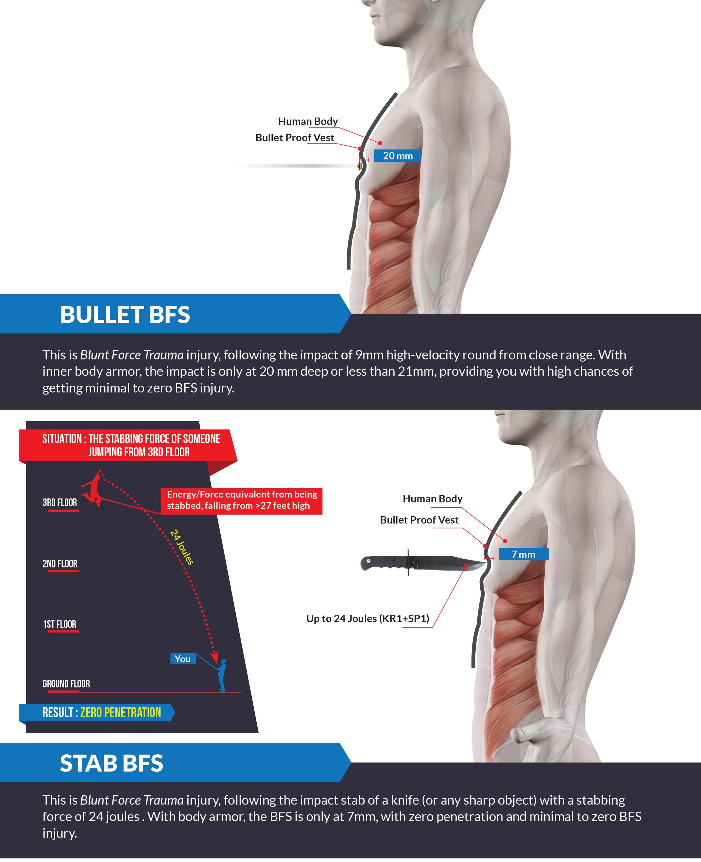 Bullet Resistant Overt Body Armor - Buy Body Armor,Bullet Resistant ...