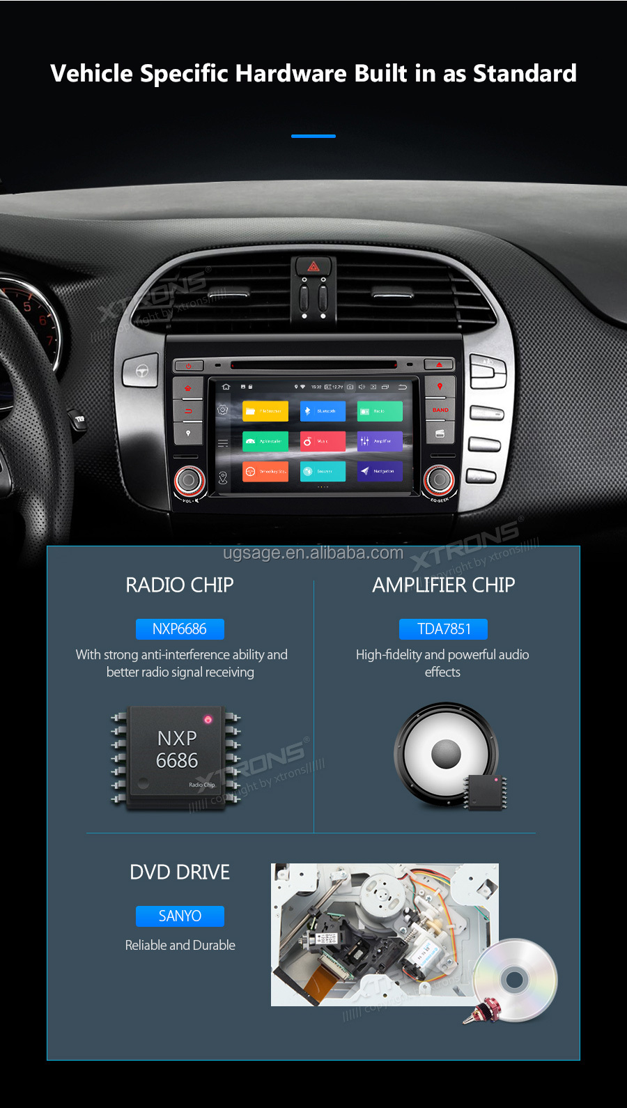 Xtrons 7 Polegadas Android 10 0 Sistema De Navegacao Do Gps Do Carro Para Fiat Bravo Com 4g Wifi Obd Ii Radio Voiture Buy Android Multimidia Carro Gps Carro Gps Paragrafos Perros Product On Alibaba Com