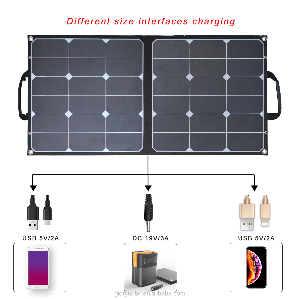 Sunpower 40W 60W 80W 100W 120W 130W Foldable Solar Panel For Mobile Phone and Laptop Double Output Voltage
