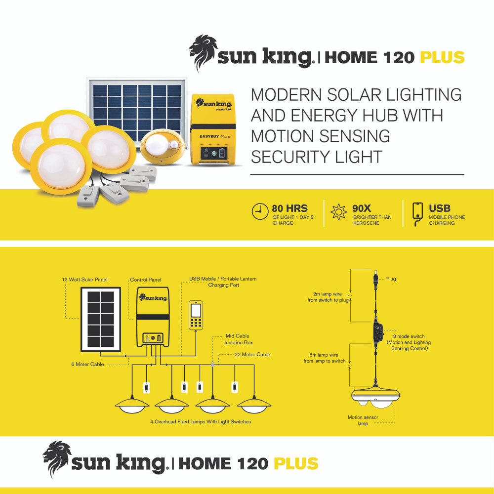 Home solar power system with 12 watt polycrystalline solar panel