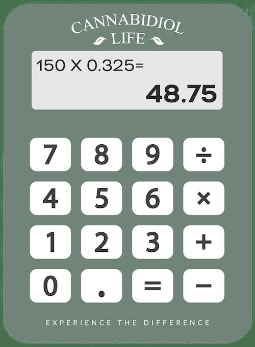 cbd-dosage-calculator.png